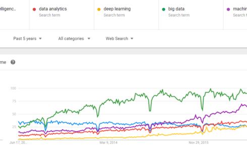 Analytics Trends 1